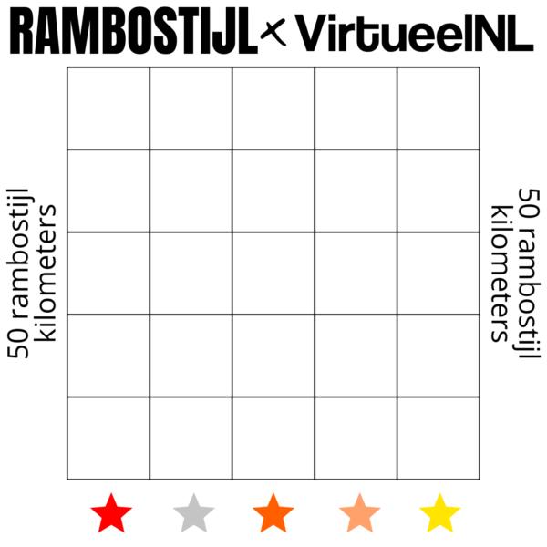 Rambostijl registratie